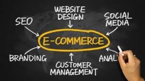 קידום ושיווק אתרי מסחר אלקטרוני